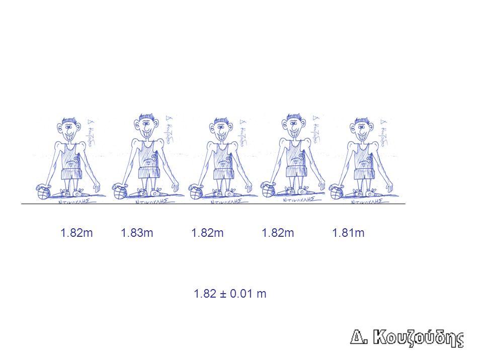 1.82m 1.83m 1.82m 1.82m 1.81m 1.82 ± 0.01 m