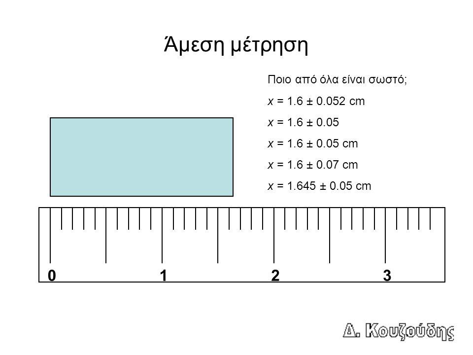 Άμεση μέτρηση 0213 Ποιο από όλα είναι σωστό; x = 1.6 ± 0.052 cm x = 1.6 ± 0.05 x = 1.6 ± 0.05 cm x = 1.6 ± 0.07 cm x = 1.645 ± 0.05 cm Μέτρηση ± ½ υποδιαίρεσης