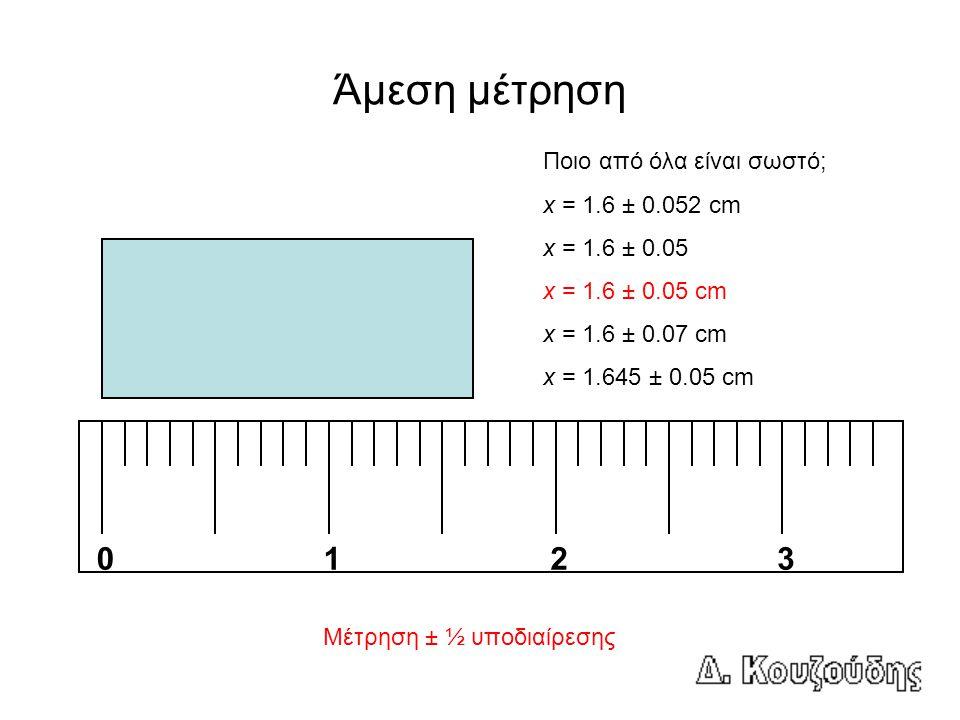 Άμεση μέτρηση 0213 Ποιο από όλα είναι σωστό; x = 1.6 ± 0.052 cm x = 1.6 ± 0.05 x = 1.6 ± 0.05 cm x = 1.6 ± 0.07 cm x = 1.645 ± 0.05 cm Μέτρηση ± ½ υπο
