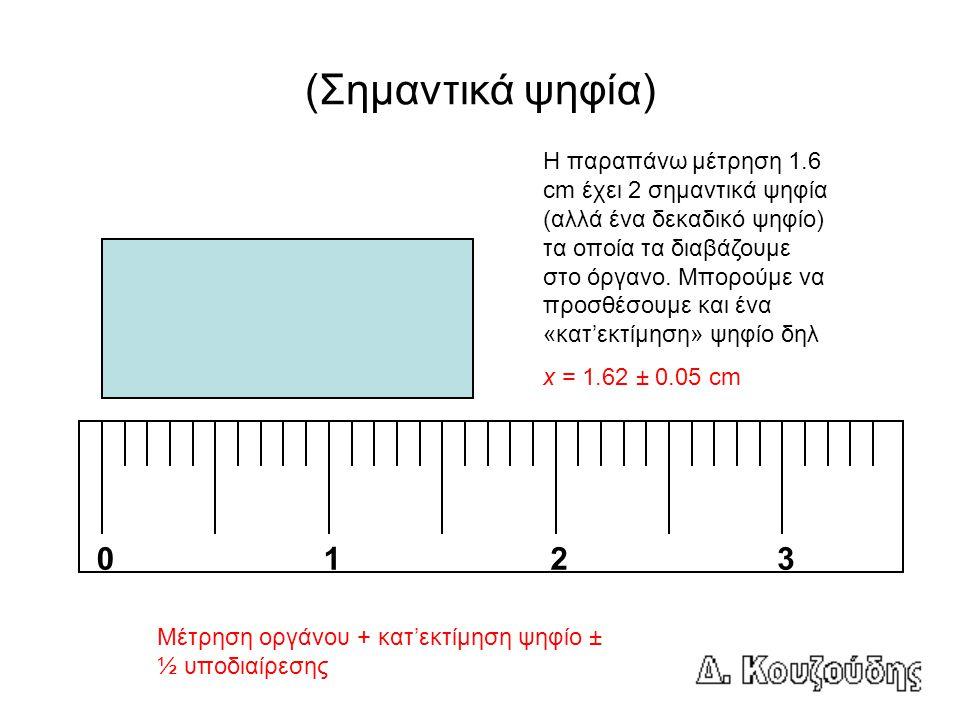 (Σημαντικά ψηφία) 0213 Η παραπάνω μέτρηση 1.6 cm έχει 2 σημαντικά ψηφία (αλλά ένα δεκαδικό ψηφίο) τα οποία τα διαβάζουμε στο όργανο. Μπορούμε να προσθ