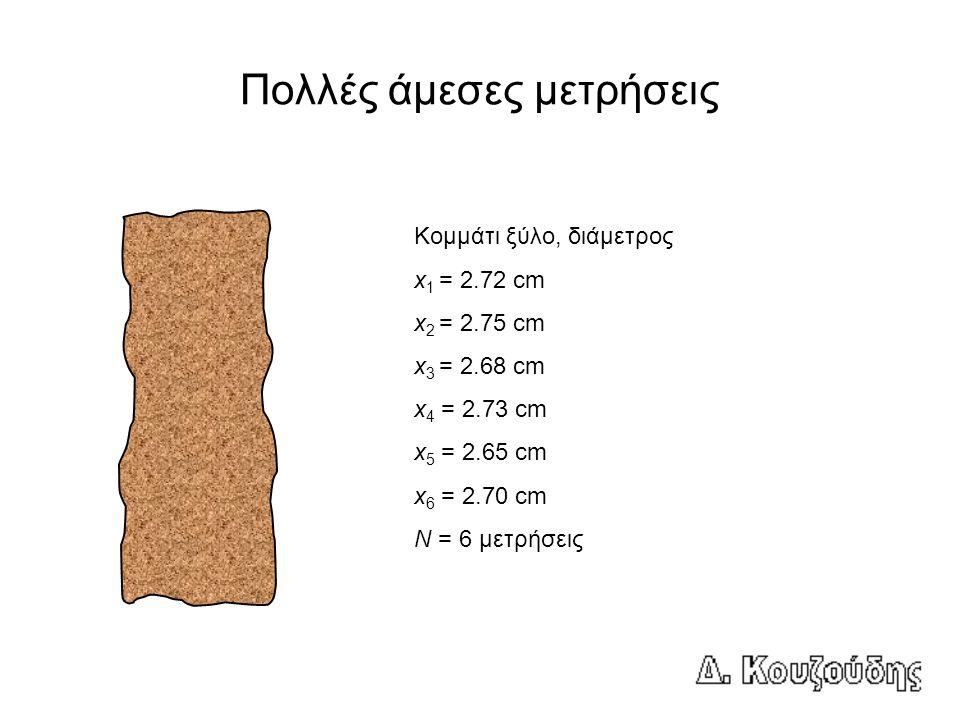 Μέσος όρος = (2.72 + 2.75 + 2.68 + 2.73 + 2.65 + 2.70) / 6 = 2.705 cm Στρογγυλοποιώ 2.71 cm Μαθηματικώς: