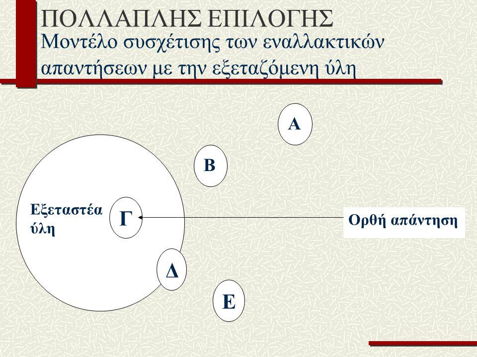 ΠΟΛΛΑΠΛΗΣ ΕΠΙΛΟΓΗΣ Μοντέλο συσχέτισης των εναλλακτικών απαντήσεων με την εξεταζόμενη ύλη Α Ε Β Εξεταστέα ύλη Ορθή απάντηση Γ Δ