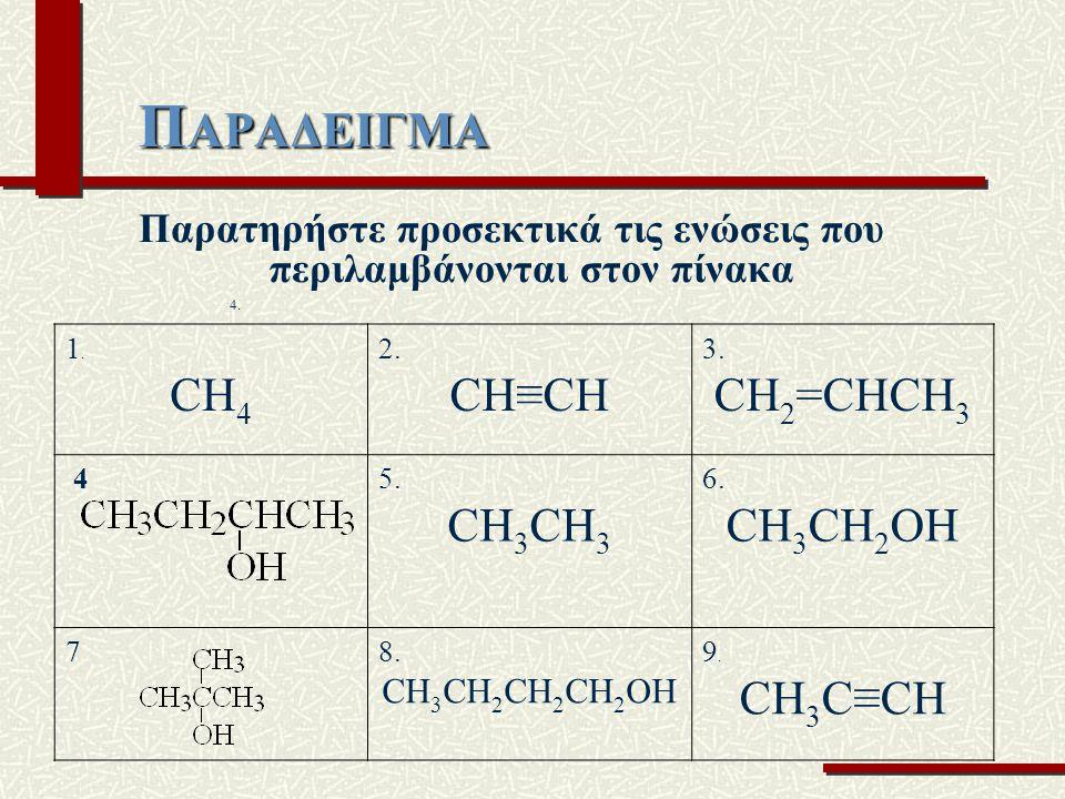 Π ΑΡΑΔΕIΓΜΑ Παρατηρήστε προσεκτικά τις ενώσεις που περιλαμβάνονται στον πίνακα 4. 1. CH 4 2. CH≡CH 3. CH 2 =CHCH 3 45. CH 3 6. CH 3 CH 2 OH 78. CH 3 C