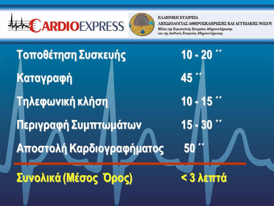 Τοποθέτηση Συσκευής10 - 20 ΄΄ Καταγραφή45 ΄΄ Τηλεφωνική κλήση10 - 15 ΄΄ Περιγραφή Συμπτωμάτων15 - 30 ΄΄ Αποστολή Καρδιογραφήματος 50 ΄΄ Συνολικά (Μέσος Όρος) < 3 λεπτά