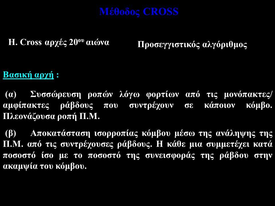 Μέθοδος CROSS Προσεγγιστικός αλγόριθμος H. Cross αρχές 20 ου αιώνα Βασική αρχή : (α)Συσσώρευση ροπών λόγω φορτίων από τις μονόπακτες/ αμφίπακτες ράβδο