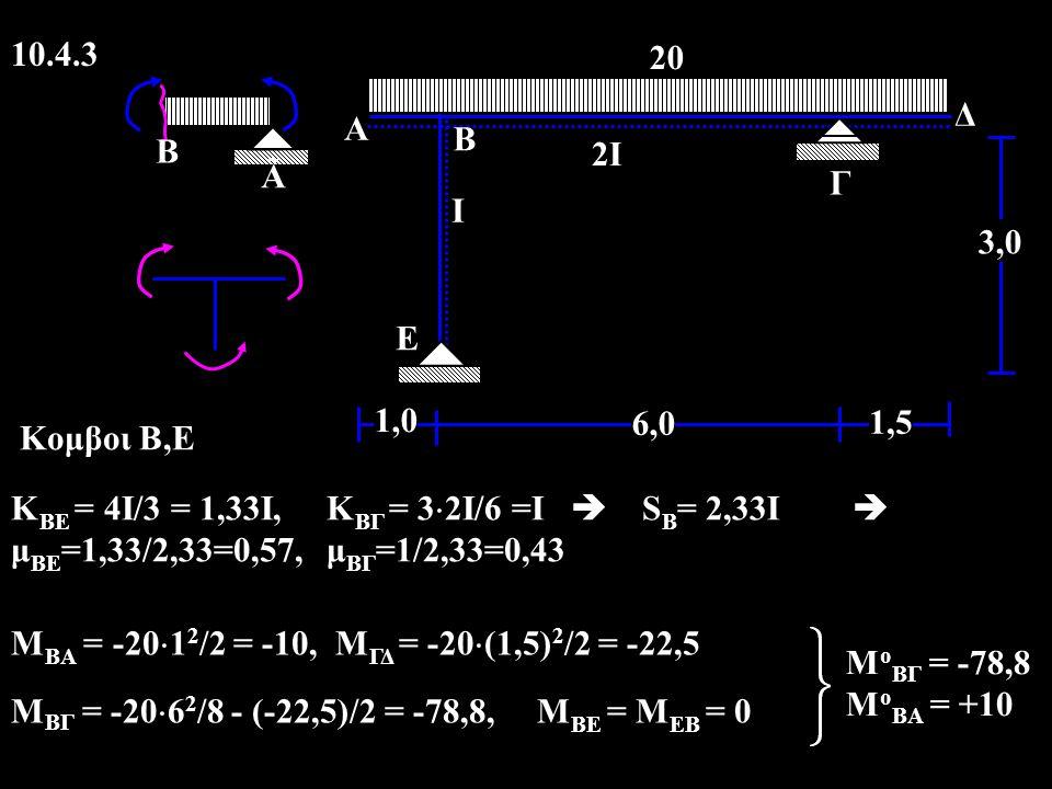 10.4.3 3,0 6,0 A I 2I Γ B E 20 1,5 1,0 Δ B Ã Κομβοι Β,E K BE = 4I/3 = 1,33I,Κ ΒΓ = 3  2I/6 =I  S B = 2,33I  μ ΒE =1,33/2,33=0,57, μ ΒΓ =1/2,33=0,43 Μ ΒA = -20  1 2 /2 = -10, Μ ΓΔ = -20  (1,5) 2 /2 = -22,5 M ΒΓ = -20  6 2 /8 - (-22,5)/2 = -78,8, Μ ΒΕ = Μ ΕΒ = 0 M ο ΒΓ = -78,8 M ο ΒΑ = +10