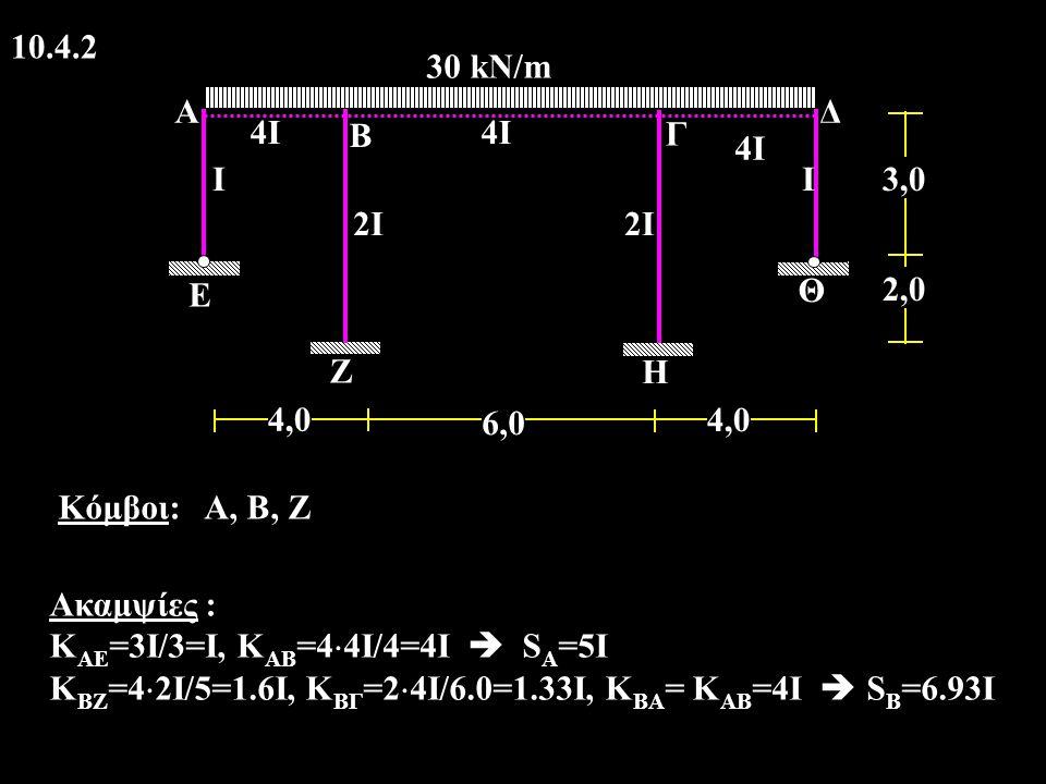 10.4.2 A 4Ι Β Γ 30 kN/m 6,0 4,0 4Ι 4,0 Η Ε Ζ Θ Δ 2Ι ΙΙ 2,0 3,0 4Ι Κόμβοι: Α, Β, Ζ Ακαμψίες : K ΑE =3I/3=I, Κ ΑΒ =4  4I/4=4I  S Α =5I K ΒΖ =4  2I/5=1.6I, Κ ΒΓ =2  4I/6.0=1.33I, Κ ΒΑ = Κ ΑΒ =4I  S B =6.93Ι
