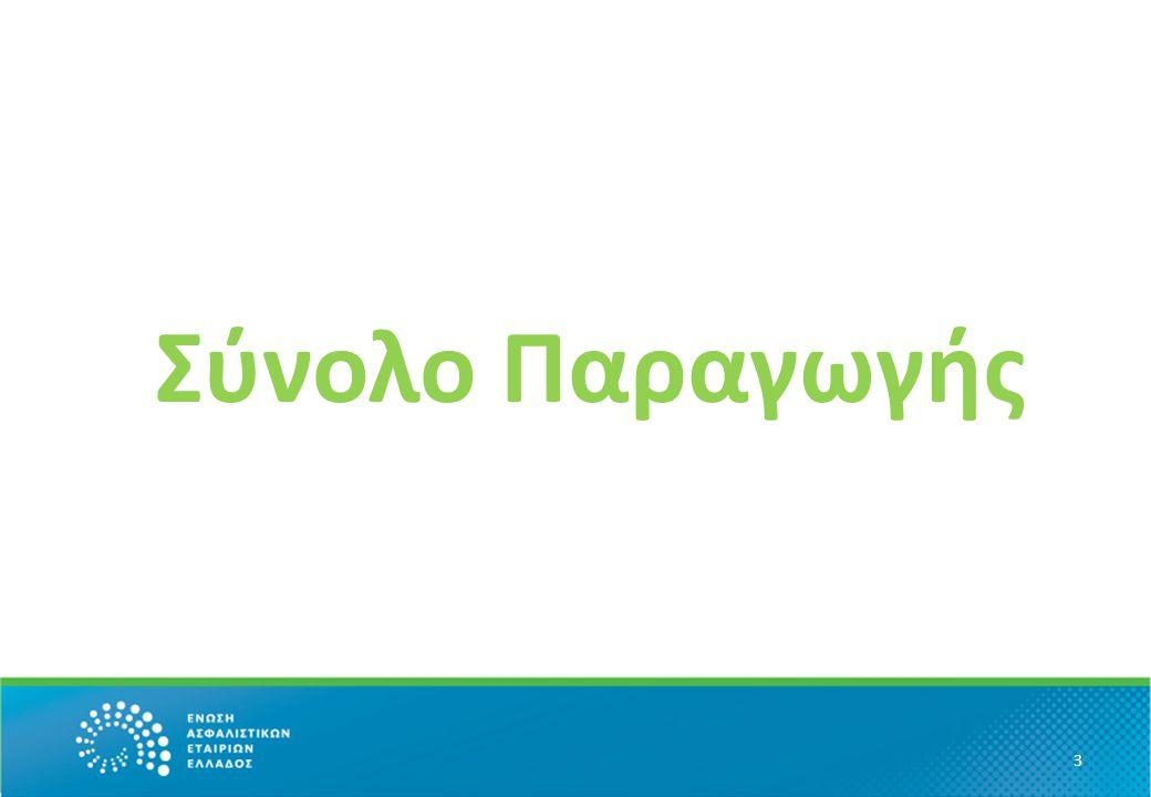 Ασφάλιστρα 2013 vs Ασφάλιστρα 2012 4 Σύνολο 2013 :1,6 Δις € Η έρευνα 98,1%