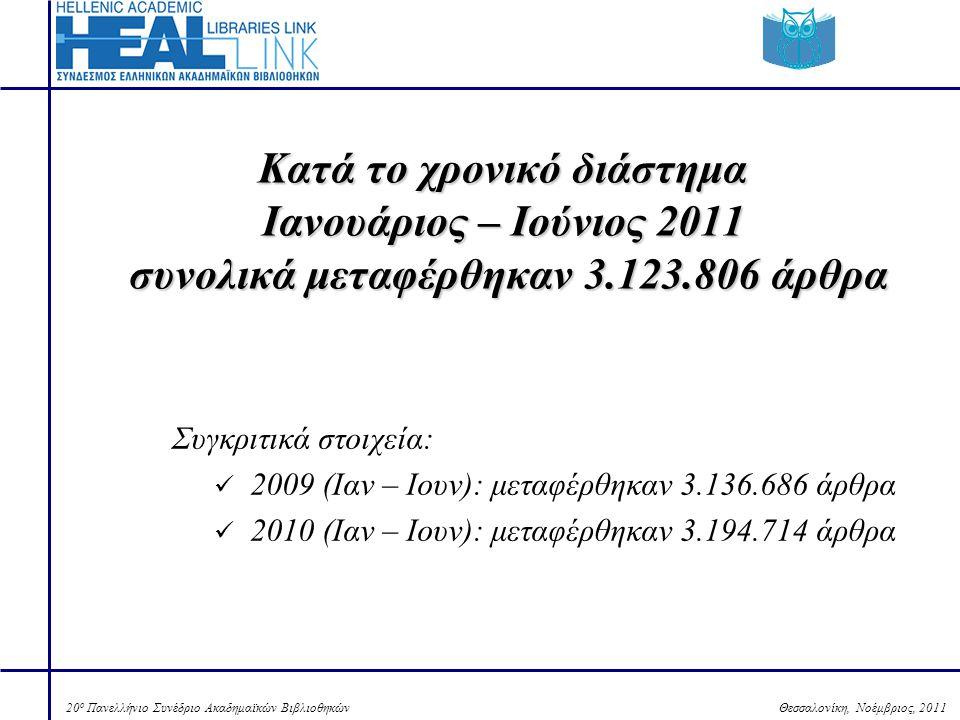 Θεσσαλονίκη, Νοέμβριος, 201120 ο Πανελλήνιο Συνέδριο Ακαδημαϊκών Βιβλιοθηκών Κατά το χρονικό διάστημα Ιανουάριος – Ιούνιος 2011 συνολικά μεταφέρθηκαν 3.123.806 άρθρα Συγκριτικά στοιχεία: 2009 (Ιαν – Ιουν): μεταφέρθηκαν 3.136.686 άρθρα 2010 (Ιαν – Ιουν): μεταφέρθηκαν 3.194.714 άρθρα