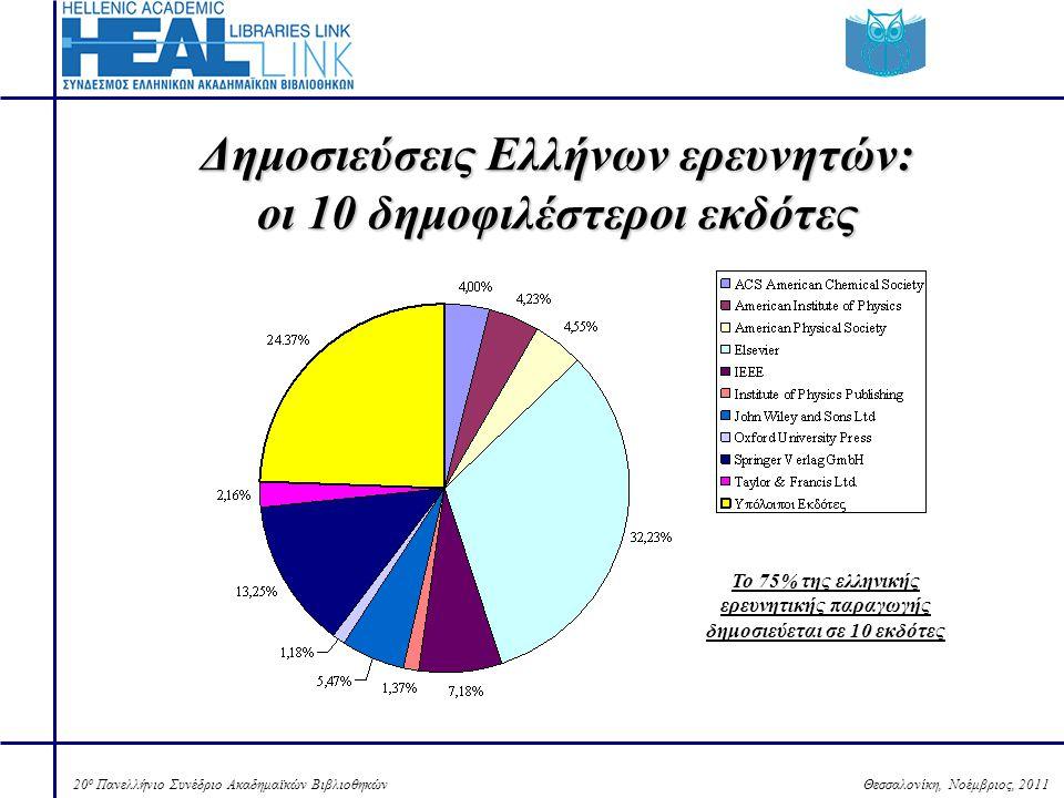 Θεσσαλονίκη, Νοέμβριος, 201120 ο Πανελλήνιο Συνέδριο Ακαδημαϊκών Βιβλιοθηκών Δημοσιεύσεις Ελλήνων ερευνητών: οι 10 δημοφιλέστεροι εκδότες Το 75% της ελληνικής ερευνητικής παραγωγής δημοσιεύεται σε 10 εκδότες