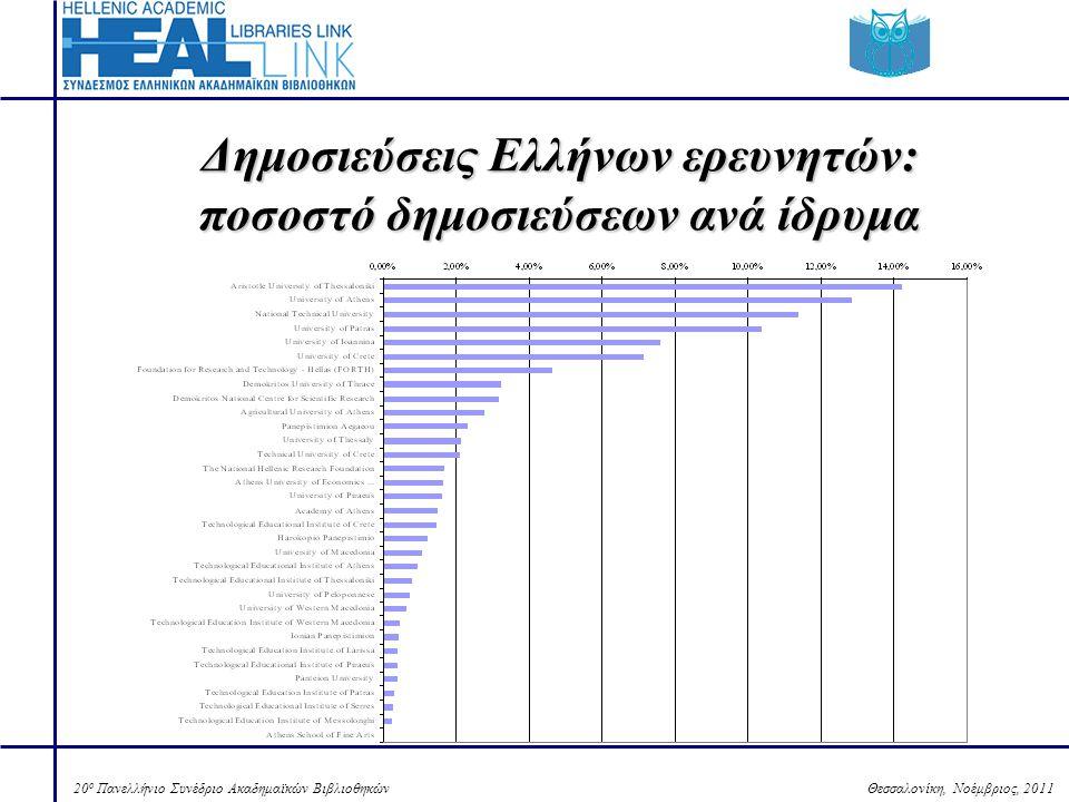 Θεσσαλονίκη, Νοέμβριος, 201120 ο Πανελλήνιο Συνέδριο Ακαδημαϊκών Βιβλιοθηκών Δημοσιεύσεις Ελλήνων ερευνητών: ποσοστό δημοσιεύσεων ανά ίδρυμα