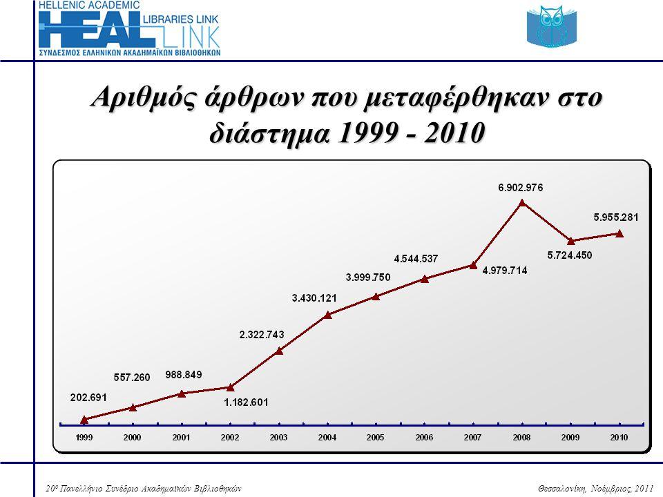 Θεσσαλονίκη, Νοέμβριος, 201120 ο Πανελλήνιο Συνέδριο Ακαδημαϊκών Βιβλιοθηκών Αριθμός άρθρων που μεταφέρθηκαν στο διάστημα 1999 - 2010