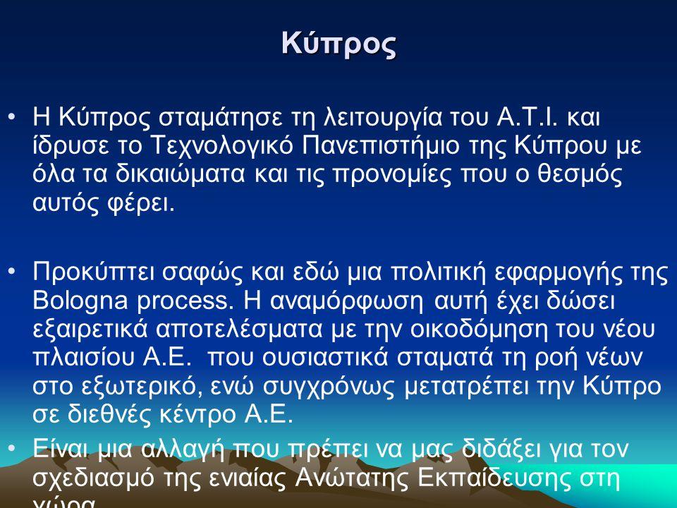 Κύπρος Η Κύπρος σταμάτησε τη λειτουργία του Α.Τ.Ι.