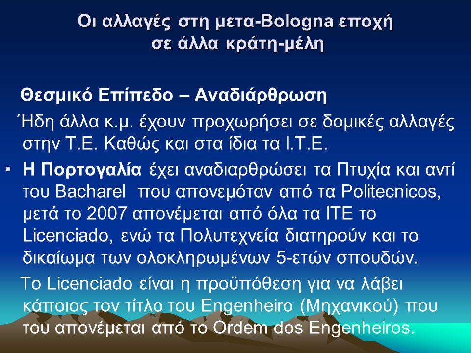 Οι αλλαγές στη μετα-Bologna εποχή σε άλλα κράτη-μέλη Θεσμικό Επίπεδο – Αναδιάρθρωση ΄Ηδη άλλα κ.μ.