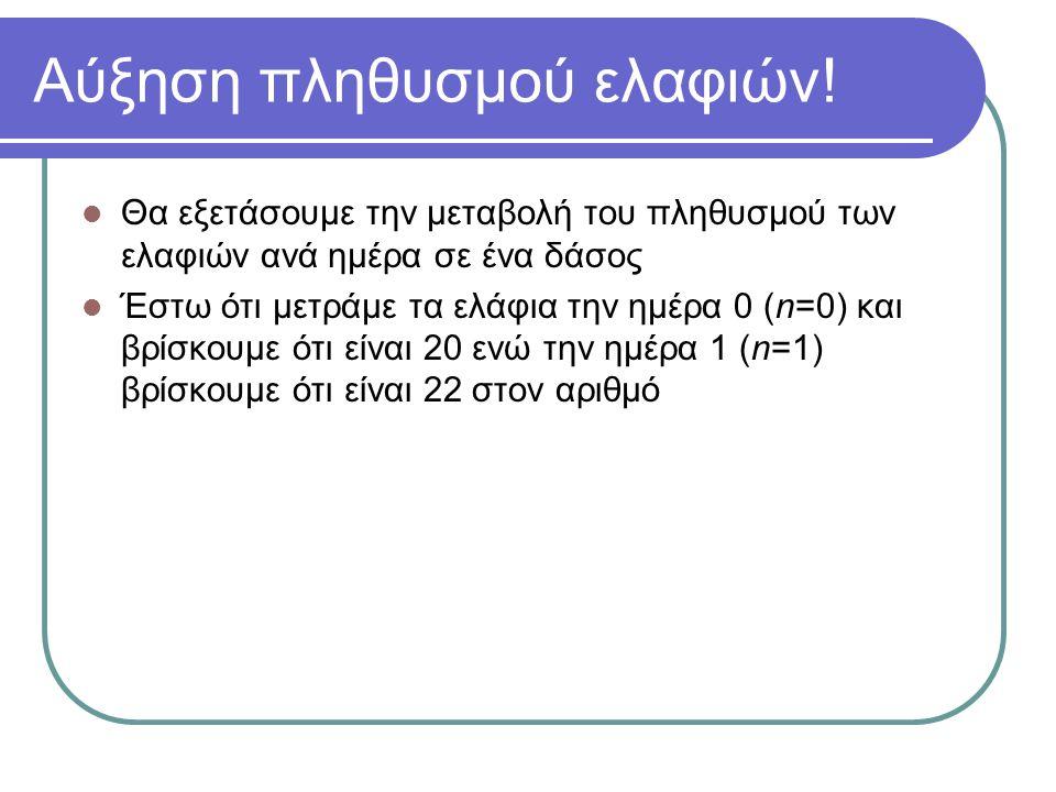 Δυαδικά δέντρα (μέτρηση) : ο αριθμός των δυαδικών δέντρων με n κόμβους