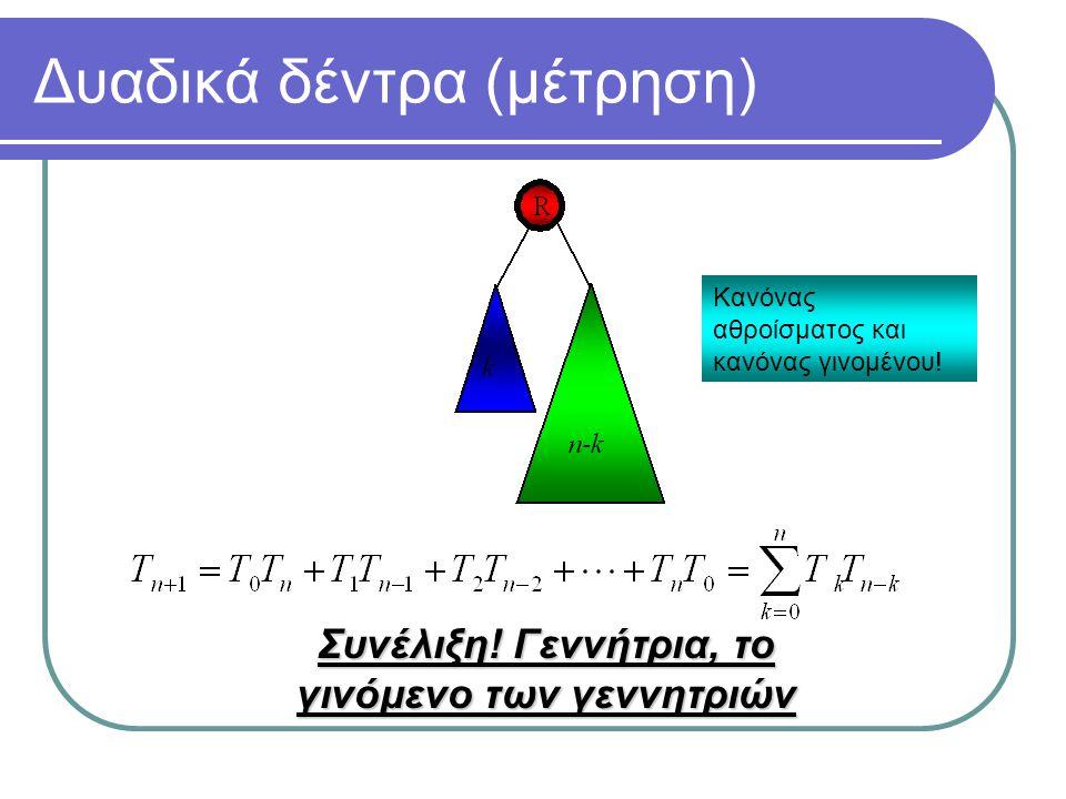 Δυαδικά δέντρα (μέτρηση) Συνέλιξη.