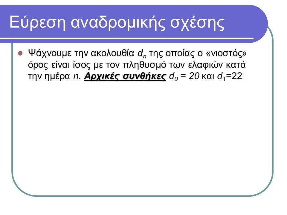 Δυαδικά δέντρα (μέτρηση) : ο αριθμός των δυαδικών δέντρων με n κόμβους R