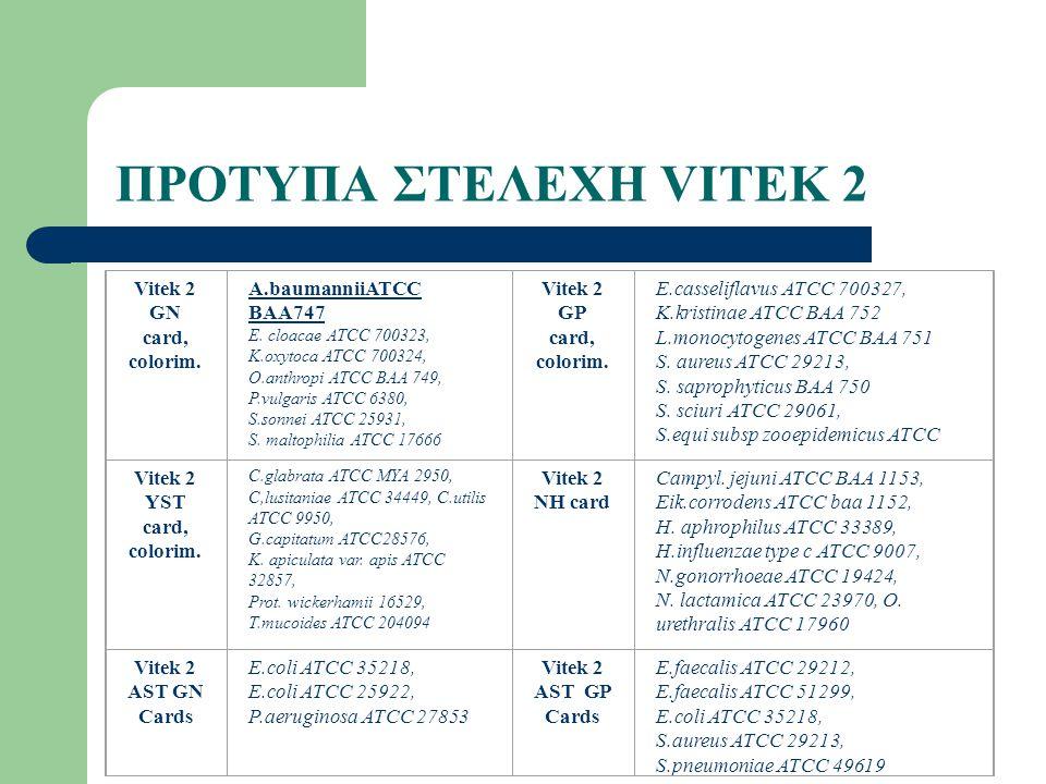 ΠΡΟΤΥΠΑ ΣΤΕΛΕΧΗ VITEK 2 Vitek 2 GN card, colorim. A.baumanniiATCC BAA747 E. cloacae ATCC 700323, K.oxytoca ATCC 700324, O.anthropi ATCC BAA 749, P.vul