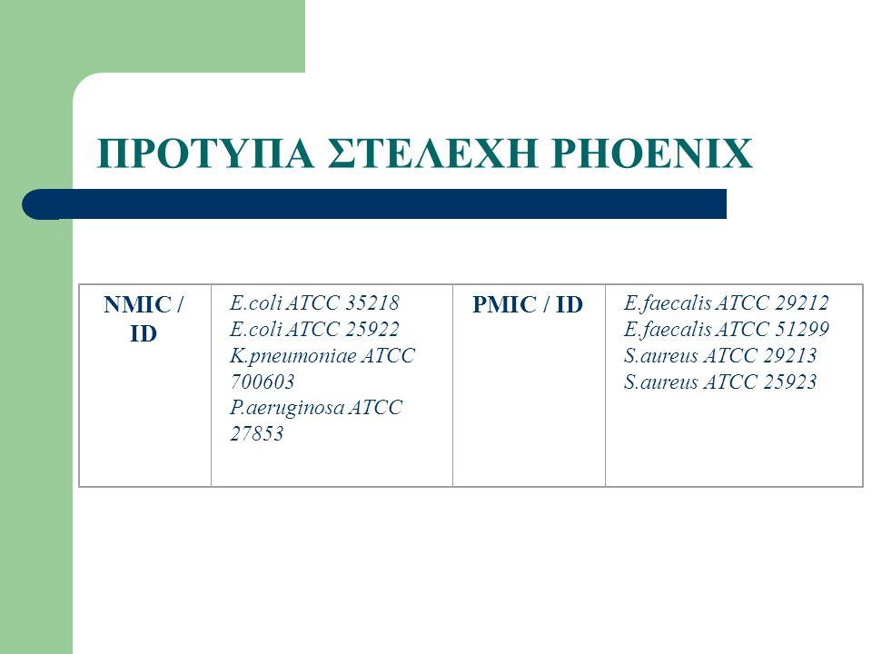 ΠΡΟΤΥΠΑ ΣΤΕΛΕΧΗ PHOENIX NMIC / ID E.coli ATCC 35218 E.coli ATCC 25922 K.pneumoniae ATCC 700603 P.aeruginosa ATCC 27853 PMIC / ID E.faecalis ATCC 29212