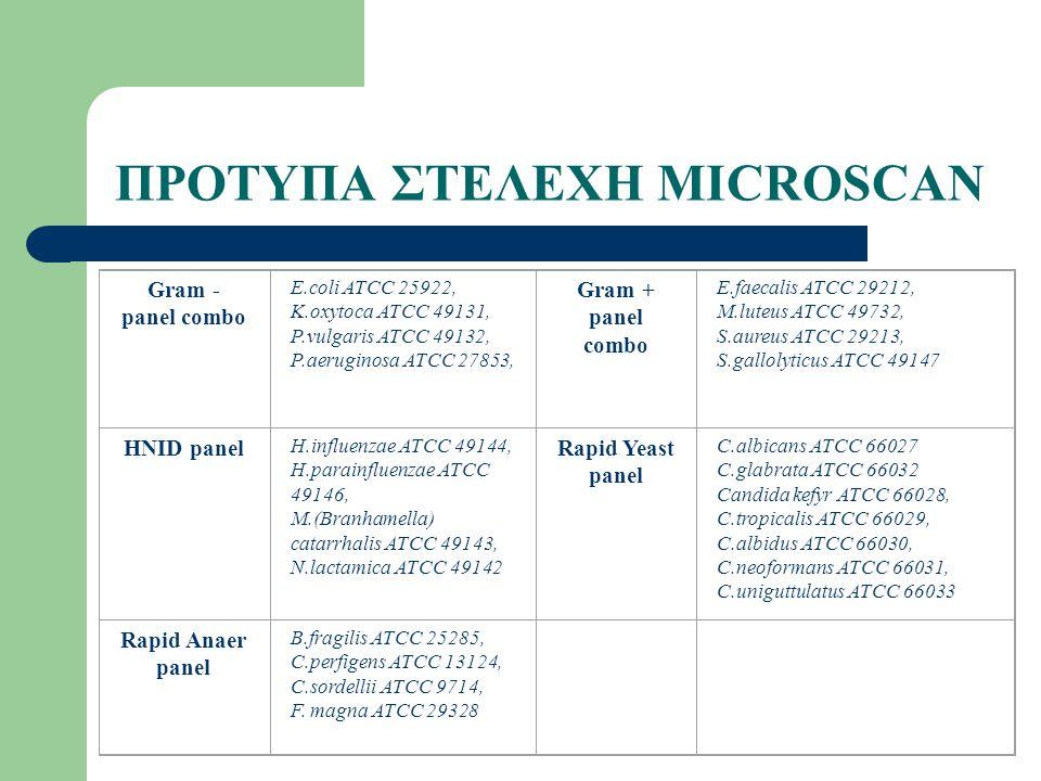 ΠΡΟΤΥΠΑ ΣΤΕΛΕΧΗ MICROSCAN Gram - panel combo E.coli ATCC 25922, K.oxytoca ATCC 49131, P.vulgaris ATCC 49132, P.aeruginosa ATCC 27853, Gram + panel combo E.faecalis ATCC 29212, M.luteus ATCC 49732, S.aureus ATCC 29213, S.gallolyticus ATCC 49147 HNID panel H.influenzae ATCC 49144, H.parainfluenzae ATCC 49146, M.(Branhamella) catarrhalis ATCC 49143, N.lactamica ATCC 49142 Rapid Yeast panel C.albicans ATCC 66027 C.glabrata ATCC 66032 Candida kefyr ATCC 66028, C.tropicalis ATCC 66029, C.albidus ATCC 66030, C.neoformans ATCC 66031, C.uniguttulatus ATCC 66033 Rapid Anaer panel B.fragilis ATCC 25285, C.perfigens ATCC 13124, C.sordellii ATCC 9714, F.