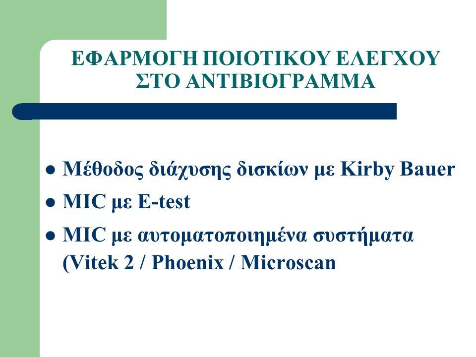 ΕΦΑΡΜΟΓΗ ΠΟΙΟΤΙΚΟΥ ΕΛΕΓΧΟΥ ΣΤΟ ΑΝΤΙΒΙΟΓΡΑΜΜΑ Μέθοδος διάχυσης δισκίων με Kirby Bauer MIC με E-test MIC με αυτοματοποιημένα συστήματα (Vitek 2 / Phoenix / Microscan