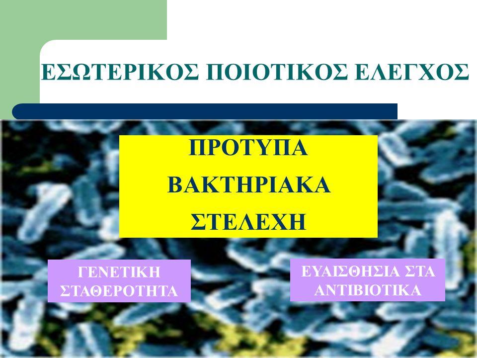 Klebsiella pneumoniae ATCC 700603 E.Coli ATCC 35218 Enterococcus faecalis ATCC 29212 Staphylococcus aureus ATCC 25923 Escherichia coli ATCC 25922 ΠΡΟΤΥΠΑ ΒΑΚΤΗΡΙΑΚΑ ΣΤΕΛΕΧΗ Enterococcus faecalis ATCC 29212 Escherichia coli ATCC 25922 E.Coli ATCC 35218 H.Influenzae ATCC 49244 H.Influenzae ATCC 49766 Klebsiella pneumoniae ATCC 700603 Neisseria gonorrheae ATCC 49226 Pseudomonas aeruginosa ATCC 27853 Staphylococcus aureus ATCC 25923 Streptococcus pneumoniae ATCC 49619