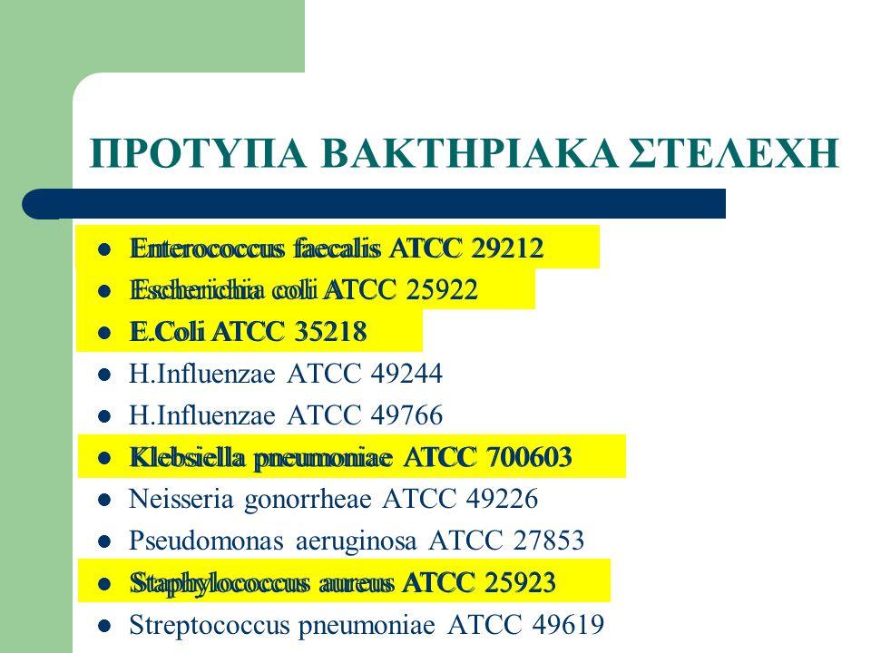 Πηγή : Αξιόπιστη εταιρεία Κ/Α σε θρεπτικά υλικά βάσει οδηγιών της εταιρείας Σωστή συντήρηση – Μικρής διάρκειας 1 μήνα – Παρατεταμένης διάρκειας 3 χρόνια ΠΡΟΤΥΠΑ ΒΑΚΤΗΡΙΑΚΑ ΣΤΕΛΕΧΗ α/α tryptic soy agar ή choc, 2-8 0 C α/α κάθε εβδομάδα για 1 μήνα α/α κάθε ημέρα για αντιβιόγραμμα Skim milk ή 15% γλυκερόλη σε tryptic soy broth ή απινιδωμένο αίμα προβάτου -20 ή -60 0 C