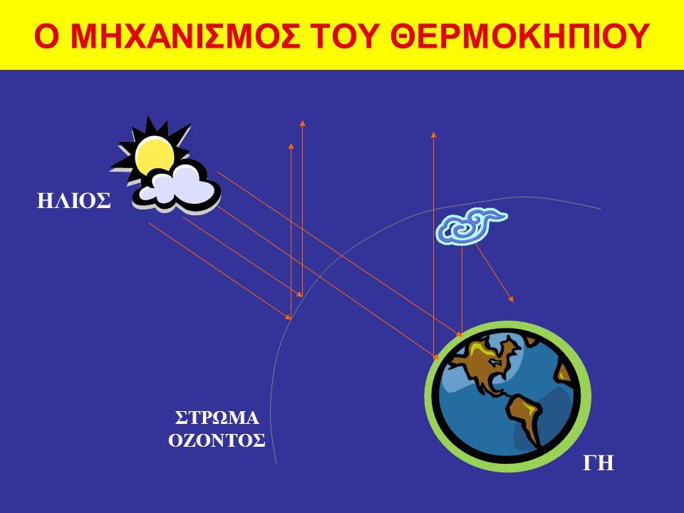 19280422EAΑΚΚ Θαλάσσια πλημμύρα III2.10 19630207GSΔΚΚ Καταστροφικά κύματα στο Αίγιο IV5.00 19650706ELΔΚΚ Δυνατό κύμα στην Ερατεινή III3.00 19810224ERΑΚΚΑδύναμο κύμαII0.30 19840211ESΔΚΚ Δυνατά κύματα στη Σεργούλα III.