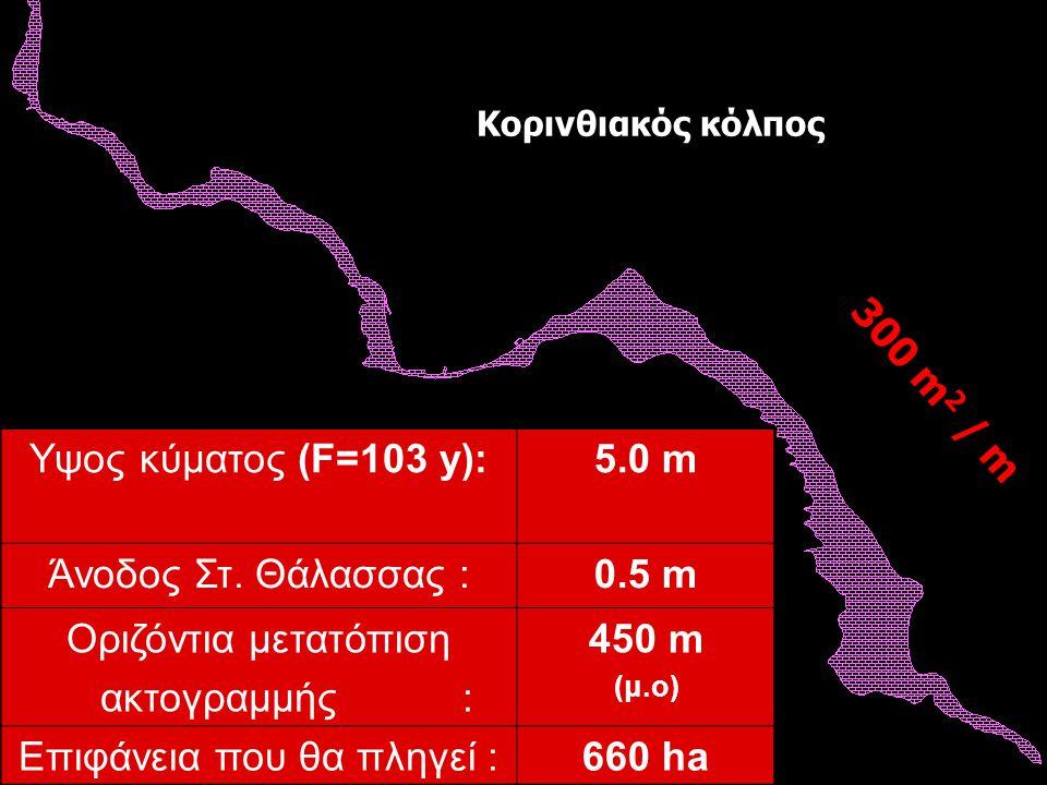 Υψος κύματος (F=103 y):5.0 m Άνοδος Στ.