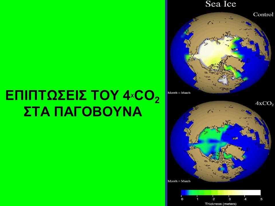 Κλιματική αλλαγή Μεταβολή του κυματικού κλίματος Εντεινόμενη διάβρωση Χαλάρωση και αποσάθρωση υποθαλάσσιων πρανών Κατολίσθηση πρανών (και με μικρής έντασης σεισμό) τσουνάμι