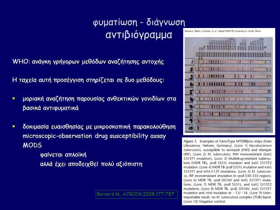 φυματίωση - διάγνωση αντιβιόγραμμα WHO: ανάγκη γρήγορων μεθόδων αναζήτησης αντοχής Η ταχεία αυτή προσέγγιση στηρίζεται σε δυο μεθόδους:  μοριακή αναζήτηση παρουσίας ανθεκτικών γονιδίων στα βασικά αντιφυματικά  δοκιμασία ευαισθησίας με μικροσκοπική παρακολούθηση microscopic-observation drug susceptibility assay MODS φαίνεται απλοϊκή αλλά έχει αποδειχθεί πολύ αξιόπιστη Barnard M, AJRCCM 2008;177:787