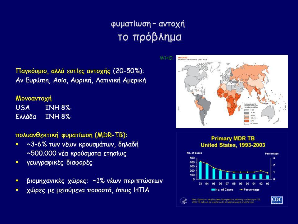 φυματίωση – αντοχή το πρόβλημα Παγκόσμιο, αλλά εστίες αντοχής (20-50%): Αν Ευρώπη, Ασία, Αφρική, Λατινική Αμερική Μονοαντοχή USAINH 8% ΕλλάδαINH 8% πολυανθεκτική φυματίωση (MDR-TB):  ~3-6% των νέων κρουσμάτων, δηλαδή ~500.000 νέα κρούσματα ετησίως  γεωγραφικές διαφορές  βιομηχανικές χώρες: ~1% νέων περιπτώσεων  χώρες με μειούμενα ποσοστά, όπως ΗΠΑ WHO