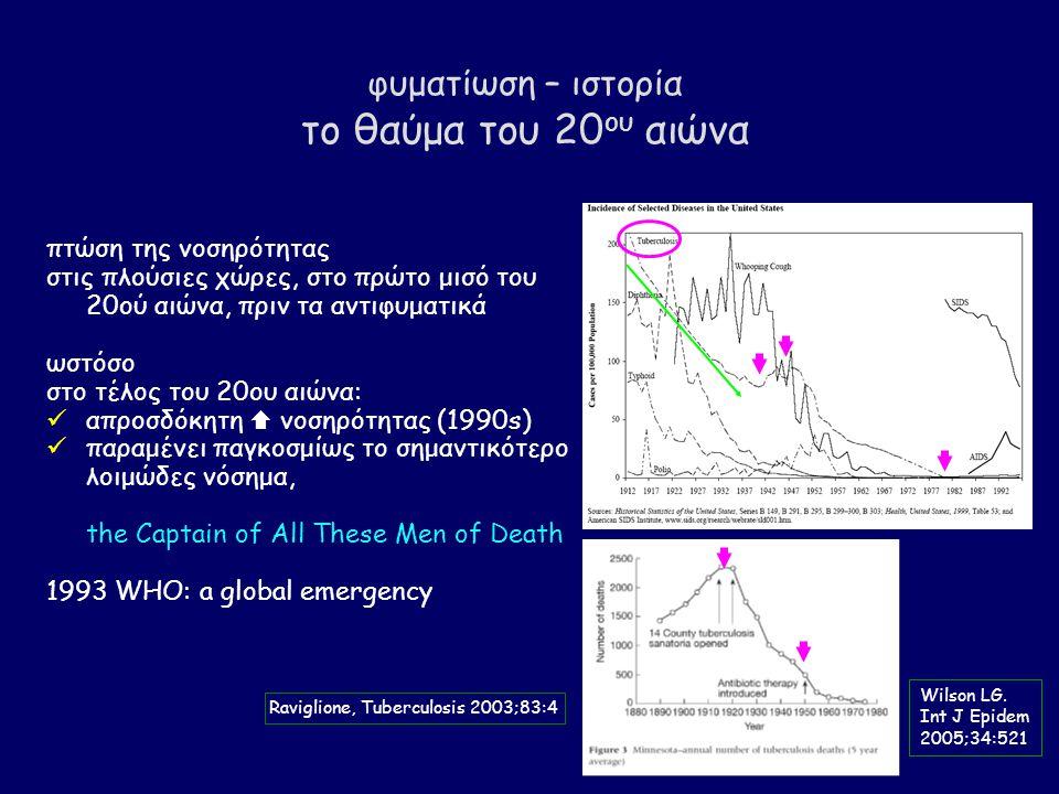 φυματίωση – ιστορία το θαύμα του 20 ου αιώνα πτώση της νοσηρότητας στις πλούσιες χώρες, στο πρώτο μισό του 20ού αιώνα, πριν τα αντιφυματικά ωστόσο στο τέλος του 20ου αιώνα: απροσδόκητη  νοσηρότητας (1990s) παραμένει παγκοσμίως το σημαντικότερο λοιμώδες νόσημα, the Captain of All These Men of Death 1993 WHO: a global emergency Wilson LG.