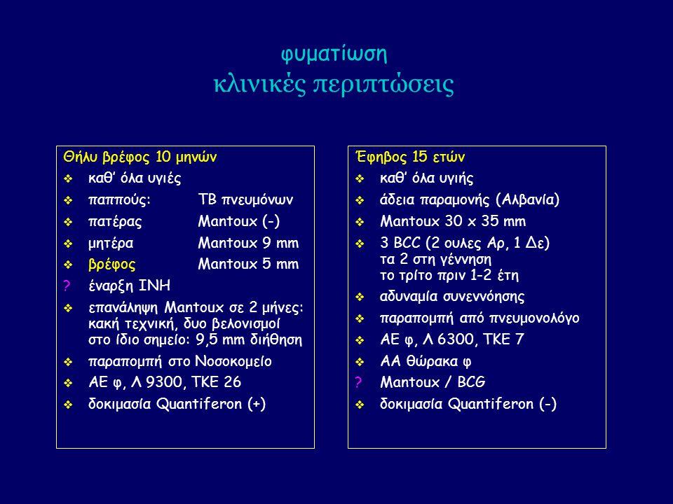 φυματίωση κλινικές περιπτώσεις Θήλυ βρέφος 10 μηνών  καθ' όλα υγιές  παππούς:ΤΒ πνευμόνων  πατέραςMantoux (-)  μητέραMantoux 9 mm  βρέφοςMantoux 5 mm ?έναρξη INH  επανάληψη Mantoux σε 2 μήνες: κακή τεχνική, δυο βελονισμοί στο ίδιο σημείο: 9,5 mm διήθηση  παραπομπή στο Νοσοκομείο  AE φ, Λ 9300, ΤΚΕ 26  δοκιμασία Quantiferon (+) Έφηβος 15 ετών  καθ' όλα υγιής  άδεια παραμονής (Αλβανία)  Mantoux 30 x 35 mm  3 BCC (2 ουλες Αρ, 1 Δε) τα 2 στη γέννηση το τρίτο πριν 1-2 έτη  αδυναμία συνεννόησης  παραπομπή από πνευμονολόγο  ΑΕ φ, Λ 6300, ΤΚΕ 7  ΑΑ θώρακα φ ?Mantoux / BCG  δοκιμασία Quantiferon (-)