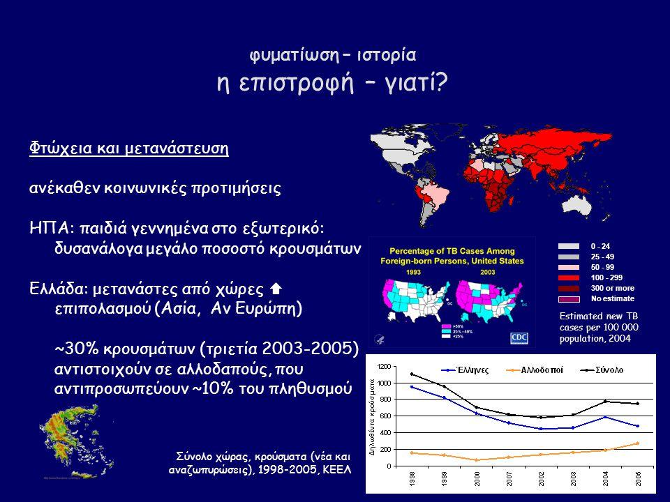 φυματίωση – θεραπεία αντιφυματικά δόση (mg/kg)παρενέργειες Ισονιαζίδη (1912-1951)10-15Ηπατοτοξικότητα, νευρίτιδα, υπερευαισθησία Ριφαμπικίνη (1959)10-20Ηπατοτοξικότητα, πορτοκαλί χρώση, γριποειδής σ, ΑΜΠ  Πυραζιναμίδη (1952?)30-40Ηπατοτοξικότητα, υπερουριχαιμία, ασθραλγίες, ΓΕΣ δυσφορία Εθαμβουτόλη20-25Οπτική νευρίτιδα, υπερευαισθησία, ΓΕΣ δυσφορία Στρεπτομυκίνη (1943)20-40/2δΩτοτοξικότητα, νεφροτοξικότητα, εξάνθημα Αμικασίνη15-30Ωτοτοξικότητα, νεφροτοξικότητα Καναμυκίνη15-30Ωτοτοξικότητα, νεφροτοξικότητα Καπρεομυκίνη15-30Ωτοτοξικότητα, νεφροτοξικότητα Εθιοναμίδη15-20/2-3δΗπατοτοξικότητα, υπερευαισθησία, υποθυρεο, ΓΕΣ δυσφορία Λεβοφλοξασίνη (1987)?/1δΑνησυχία, σύγχυση, εξάνθημα, ΓΕΣ δυσφορία, ανάπτυξη.