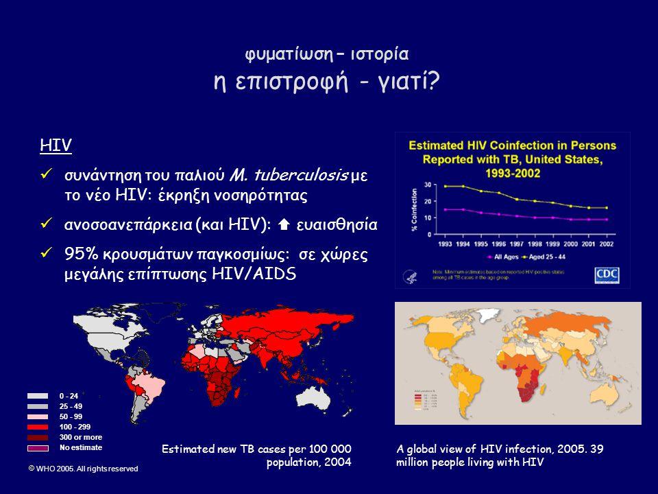 φυματίωση – ιστορία μέλλον μακροχρόνιες τάσεις: ποικίλλουν ανάλογα με μετανάστευση και φτώχεια νοσηρότητα HIV αντίδραση κάθε χώρας USA:  κρουσμάτων 1992 και εντεύθεν UK: 25%  την τελευταία δεκαετία.