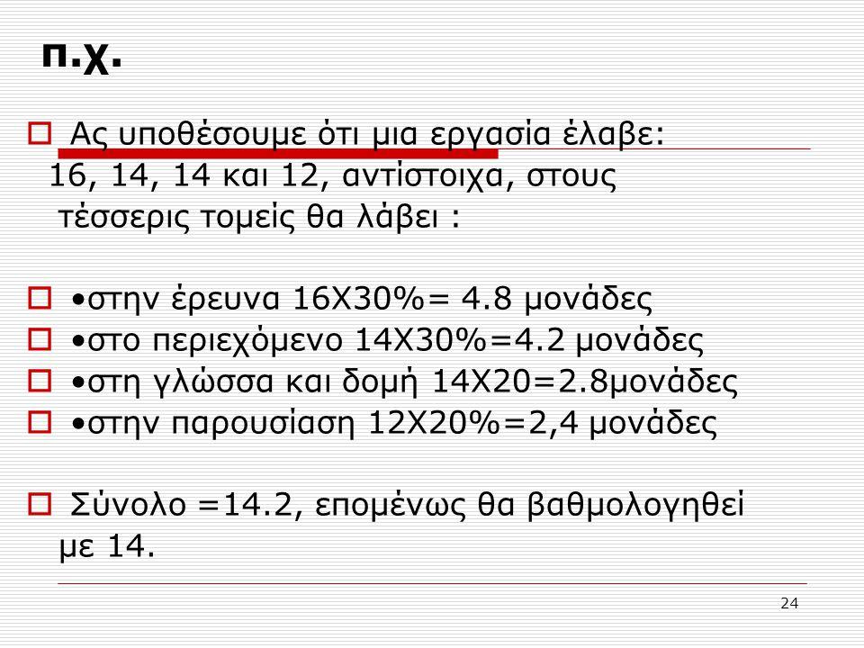 24 π.χ.  Ας υποθέσουμε ότι μια εργασία έλαβε: 16, 14, 14 και 12, αντίστοιχα, στους τέσσερις τομείς θα λάβει :  στην έρευνα 16Χ30%= 4.8 μονάδες  στο