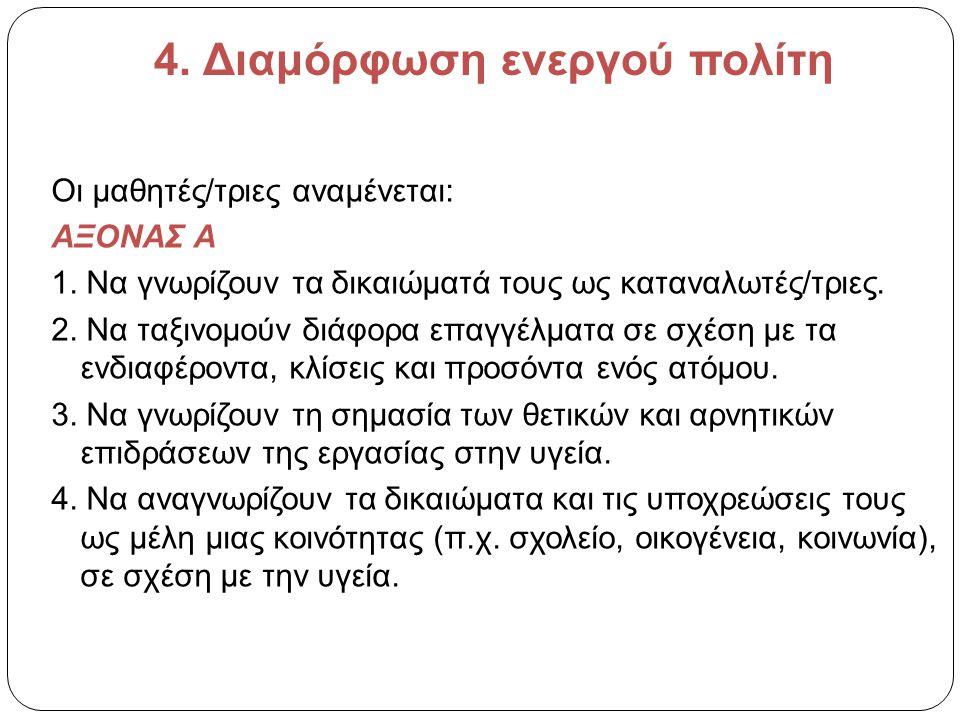 4. Διαμόρφωση ενεργού πολίτη Οι μαθητές/τριες αναμένεται: ΑΞΟΝΑΣ Α 1. Να γνωρίζουν τα δικαιώματά τους ως καταναλωτές/τριες. 2. Να ταξινομούν διάφορα ε