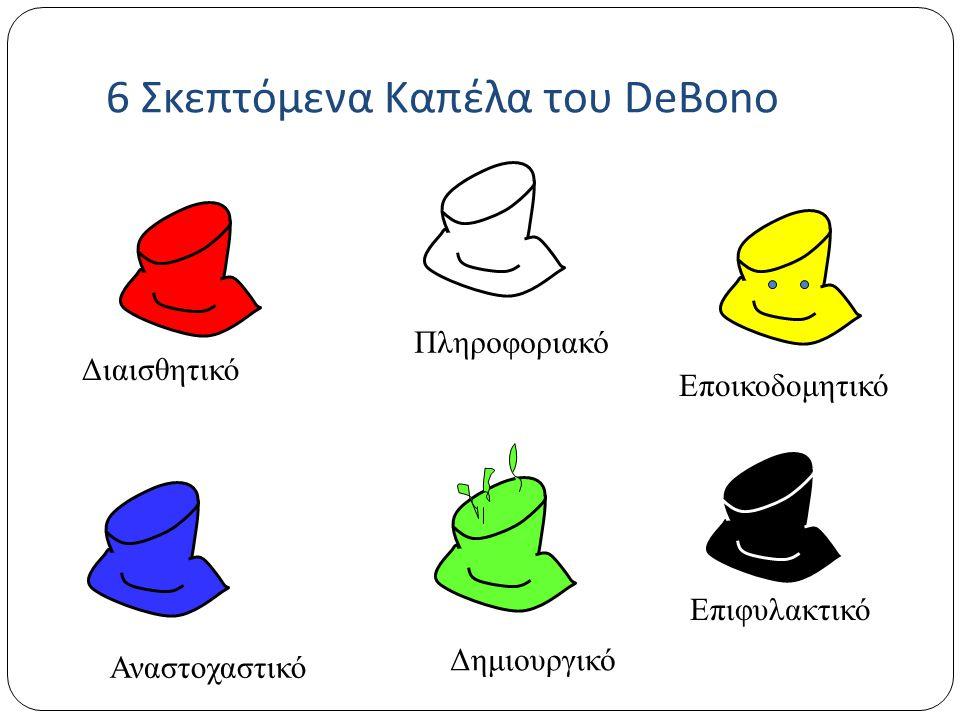 6 Σκεπτόμενα Καπέλα του DeBono Διαισθητικό Πληροφοριακό Εποικοδομητικό Επιφυλακτικό Αναστοχαστικό Δημιουργικό