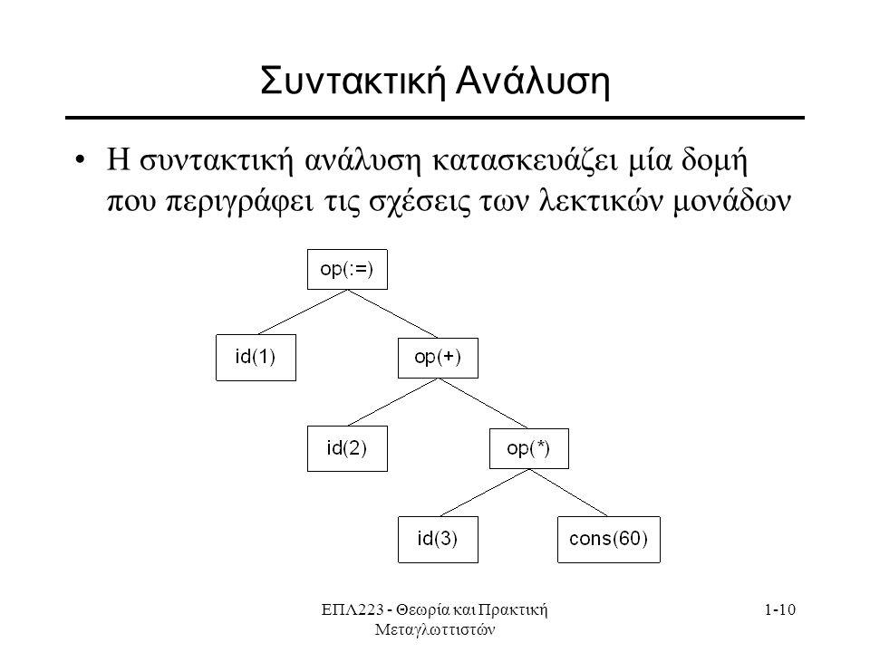 ΕΠΛ223 - Θεωρία και Πρακτική Μεταγλωττιστών 1-10 Συντακτική Ανάλυση Η συντακτική ανάλυση κατασκευάζει μία δομή που περιγράφει τις σχέσεις των λεκτικών μονάδων