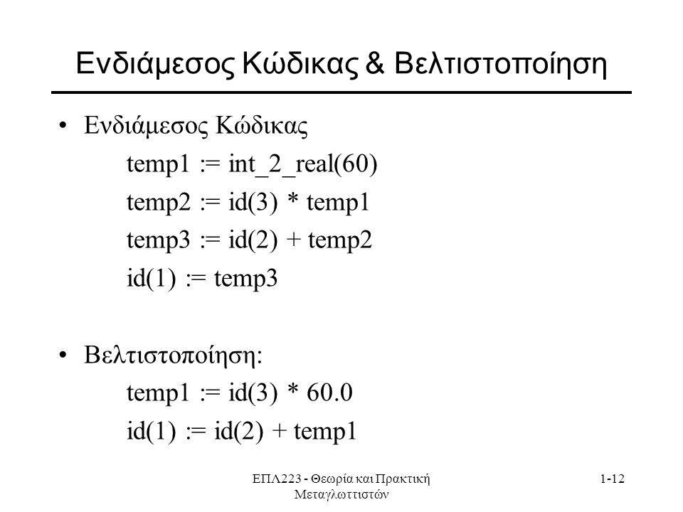 ΕΠΛ223 - Θεωρία και Πρακτική Μεταγλωττιστών 1-12 Ενδιάμεσος Κώδικας & Βελτιστοποίηση Ενδιάμεσος Κώδικας temp1 := int_2_real(60) temp2 := id(3) * temp1 temp3 := id(2) + temp2 id(1) := temp3 Βελτιστοποίηση: temp1 := id(3) * 60.0 id(1) := id(2) + temp1