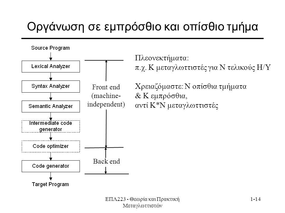 ΕΠΛ223 - Θεωρία και Πρακτική Μεταγλωττιστών 1-14 Οργάνωση σε εμπρόσθιο και οπίσθιο τμήμα Front end (machine- independent) Back end Πλεονεκτήματα: π.χ.