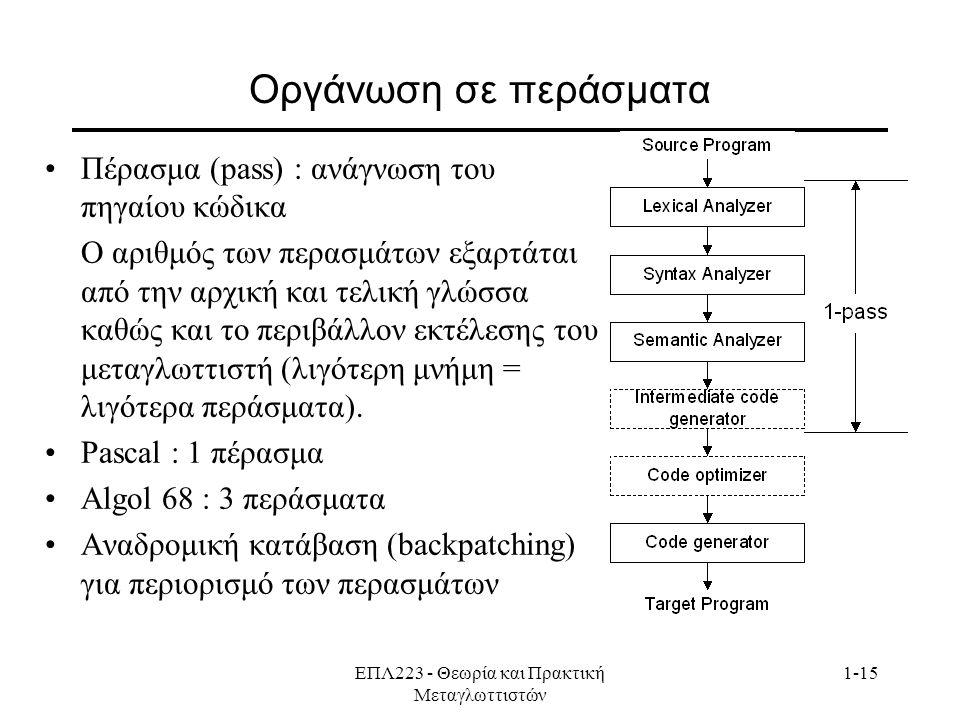ΕΠΛ223 - Θεωρία και Πρακτική Μεταγλωττιστών 1-15 Οργάνωση σε περάσματα Πέρασμα (pass) : ανάγνωση του πηγαίου κώδικα Ο αριθμός των περασμάτων εξαρτάται από την αρχική και τελική γλώσσα καθώς και το περιβάλλον εκτέλεσης του μεταγλωττιστή (λιγότερη μνήμη = λιγότερα περάσματα).