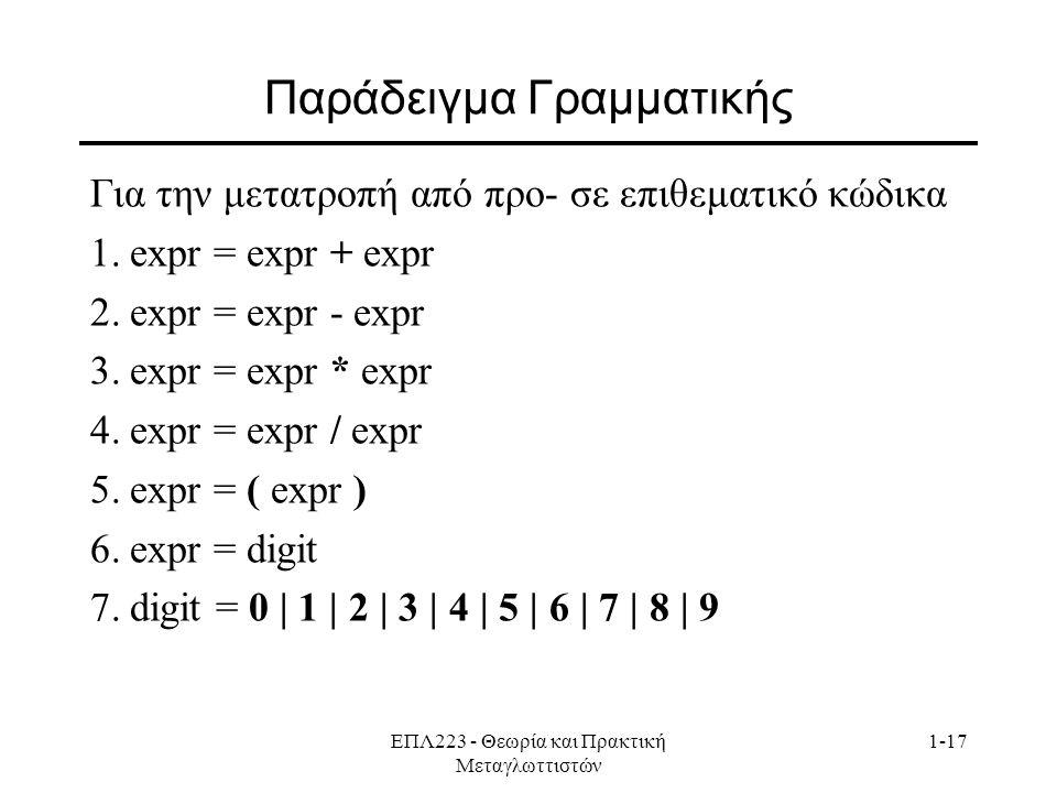 ΕΠΛ223 - Θεωρία και Πρακτική Μεταγλωττιστών 1-17 Παράδειγμα Γραμματικής Για την μετατροπή από προ- σε επιθεματικό κώδικα 1.expr = expr + expr 2.expr = expr - expr 3.expr = expr * expr 4.expr = expr / expr 5.expr = ( expr ) 6.expr = digit 7.digit = 0 | 1 | 2 | 3 | 4 | 5 | 6 | 7 | 8 | 9