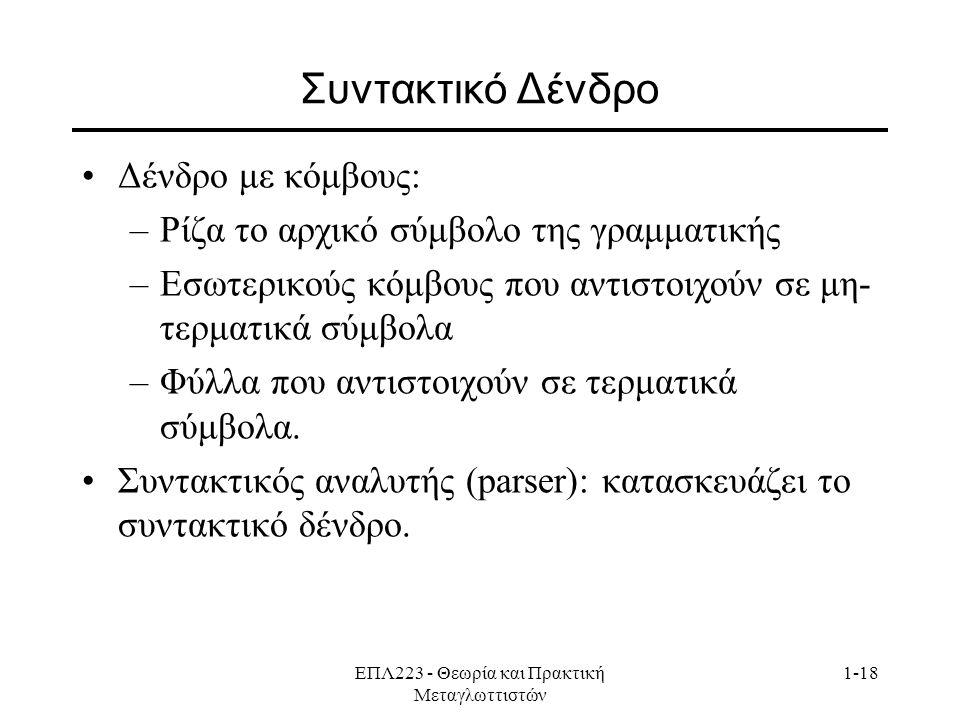 ΕΠΛ223 - Θεωρία και Πρακτική Μεταγλωττιστών 1-18 Συντακτικό Δένδρο Δένδρο με κόμβους: –Ρίζα το αρχικό σύμβολο της γραμματικής –Εσωτερικούς κόμβους που