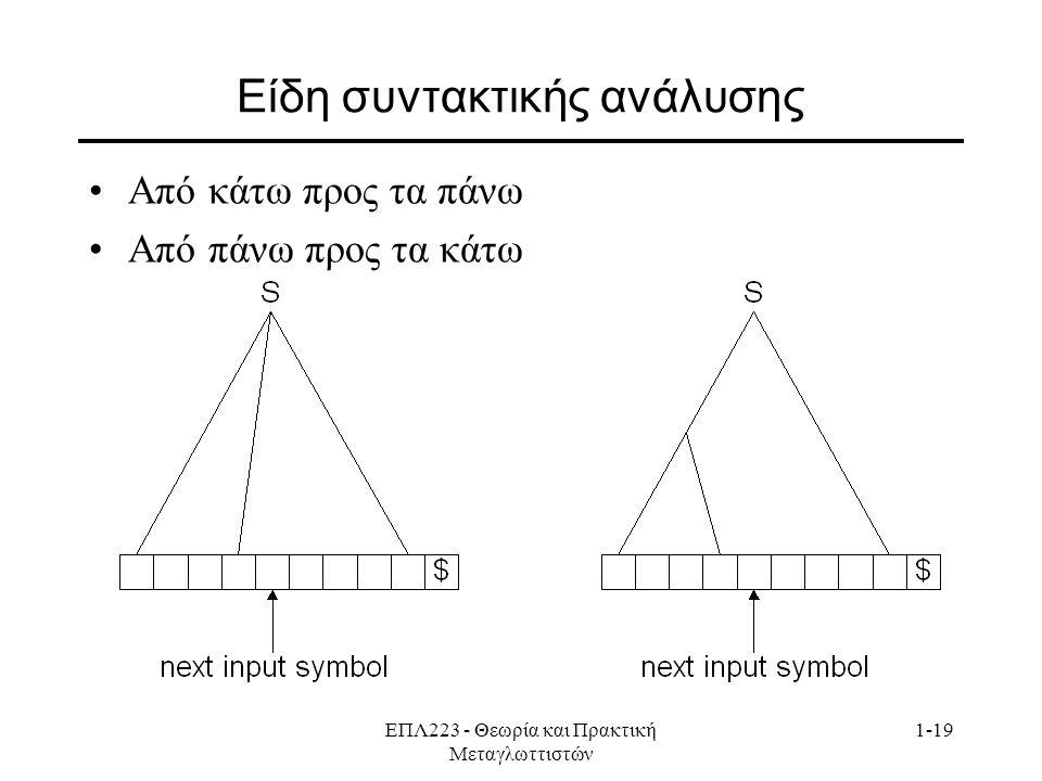 ΕΠΛ223 - Θεωρία και Πρακτική Μεταγλωττιστών 1-19 Είδη συντακτικής ανάλυσης Από κάτω προς τα πάνω Από πάνω προς τα κάτω