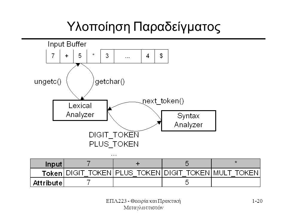 ΕΠΛ223 - Θεωρία και Πρακτική Μεταγλωττιστών 1-20 Υλοποίηση Παραδείγματος