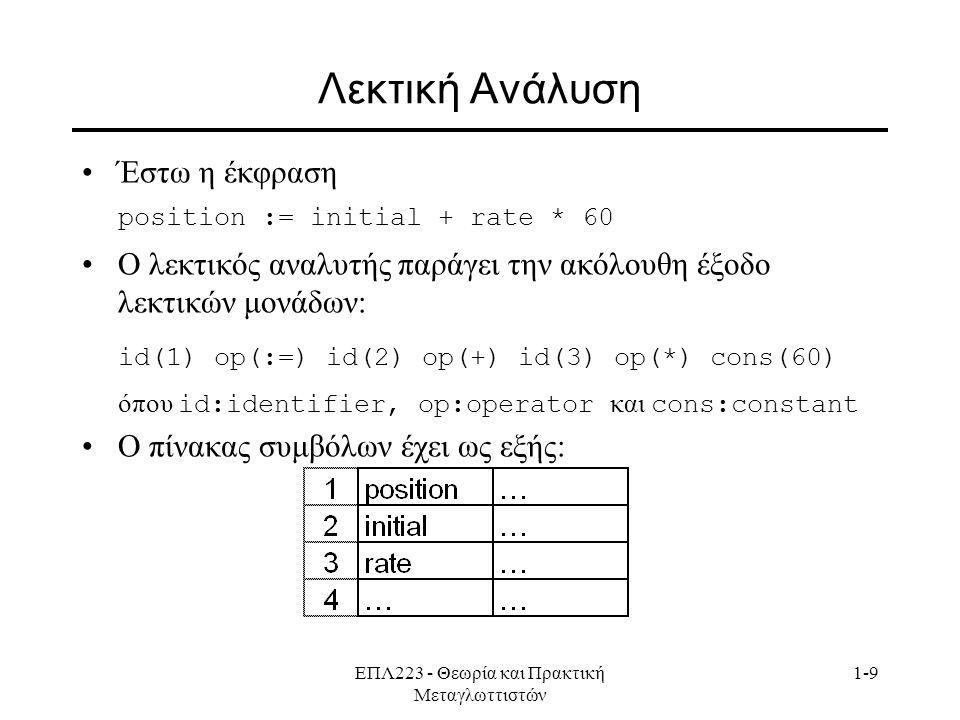 ΕΠΛ223 - Θεωρία και Πρακτική Μεταγλωττιστών 1-9 Λεκτική Ανάλυση Έστω η έκφραση position := initial + rate * 60 Ο λεκτικός αναλυτής παράγει την ακόλουθη έξοδο λεκτικών μονάδων: id(1) op(:=) id(2) op(+) id(3) op(*) cons(60) όπου id:identifier, op:operator και cons:constant Ο πίνακας συμβόλων έχει ως εξής: