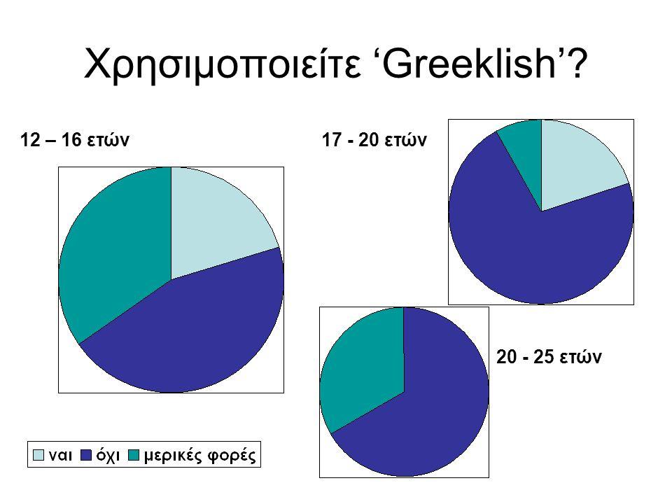 Χρησιμοποιείτε 'Greeklish'? 12 – 16 ετών17 - 20 ετών 20 - 25 ετών