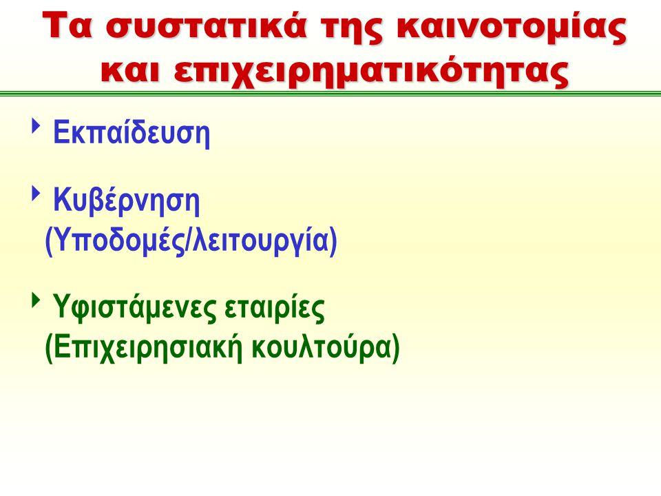  Εκπαίδευση  Κυβέρνηση (Υποδομές/λειτουργία)  Υφιστάμενες εταιρίες (Επιχειρησιακή κουλτούρα) Τα συστατικά της καινοτομίας και επιχειρηματικότητας